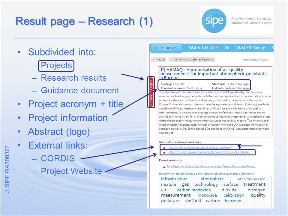 © SIPE GA Subdivided into: – –Projects – –Research results – –Guidance document Project acronym + title Project information Abstract (logo) External links: – –CORDIS – –Project Website Result page – Research (1)