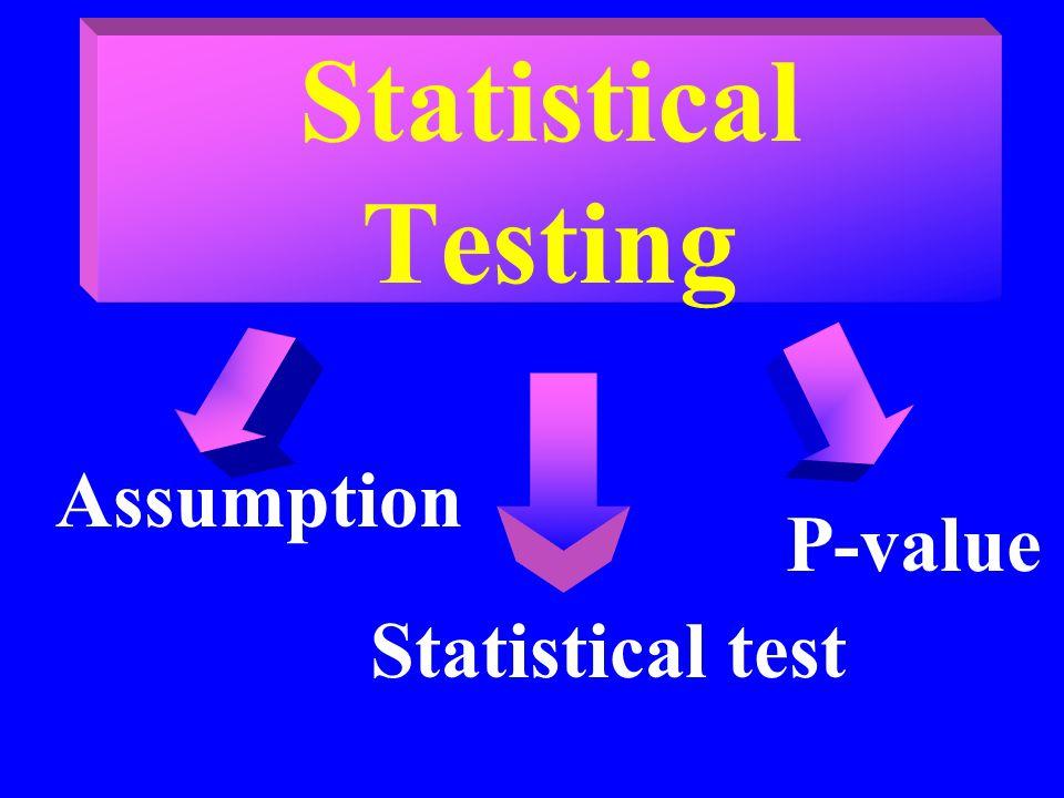 Statistical Testing Assumption Statistical test P-value