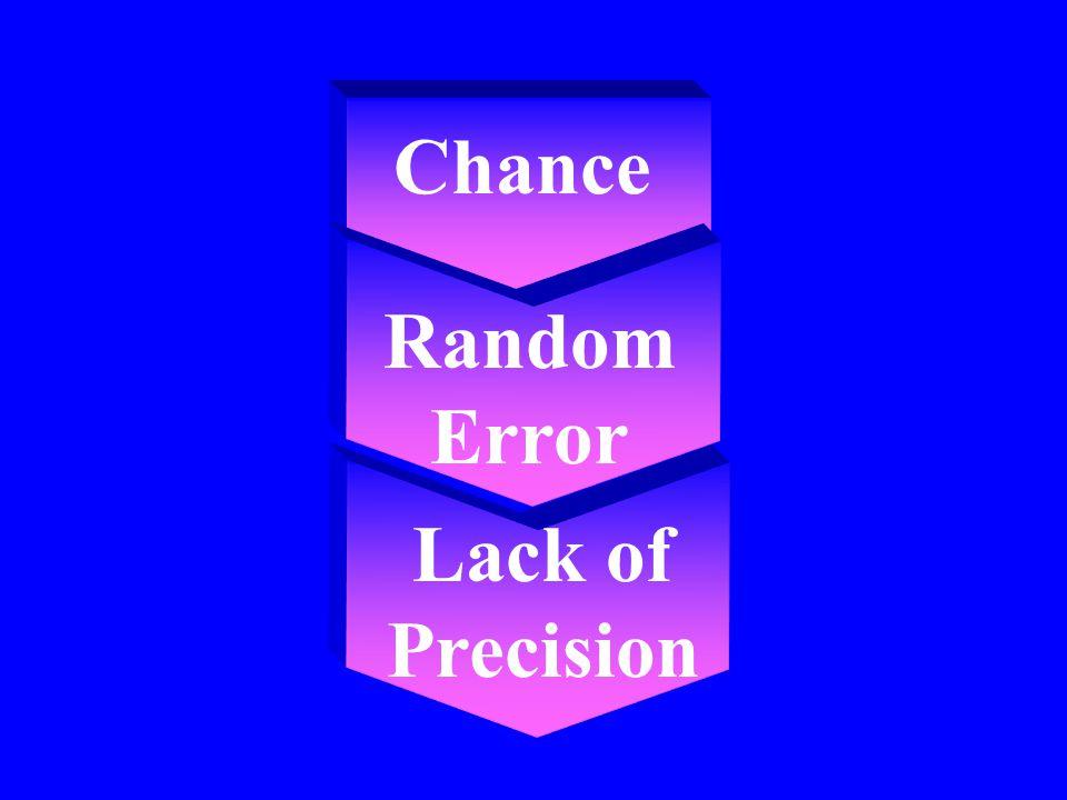 Chance Lack of Precision Random Error