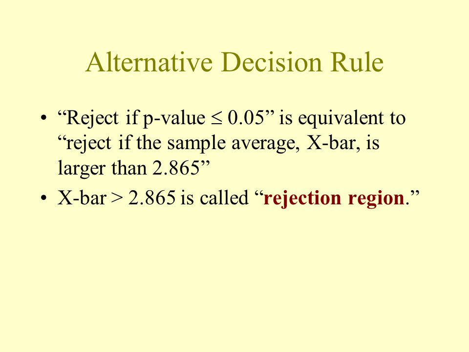 "Alternative Decision Rule ""Reject if p-value  0.05"" is equivalent to ""reject if the sample average, X-bar, is larger than 2.865"" X-bar > 2.865 is cal"