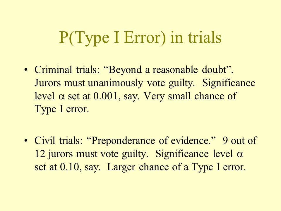 "P(Type I Error) in trials Criminal trials: ""Beyond a reasonable doubt"". Jurors must unanimously vote guilty. Significance level  set at 0.001, say. V"
