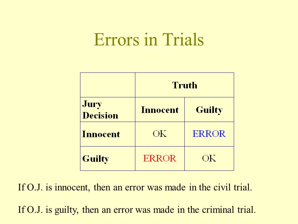 Errors in Trials If O.J. is innocent, then an error was made in the civil trial. If O.J. is guilty, then an error was made in the criminal trial.