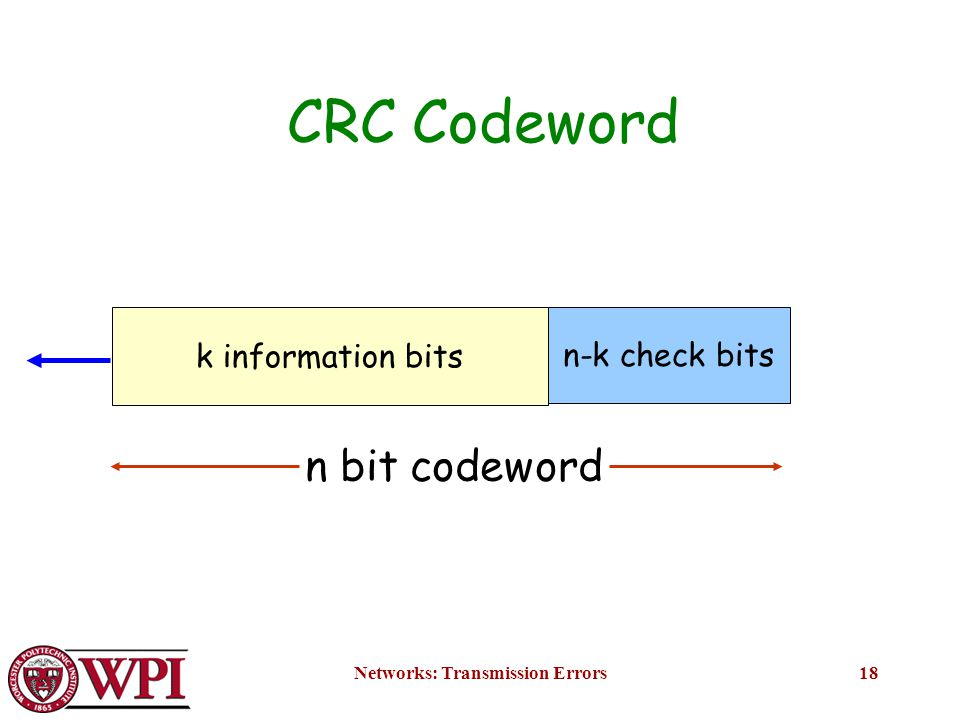 Networks: Transmission Errors18 CRC Codeword n bit codeword k information bits n-k check bits