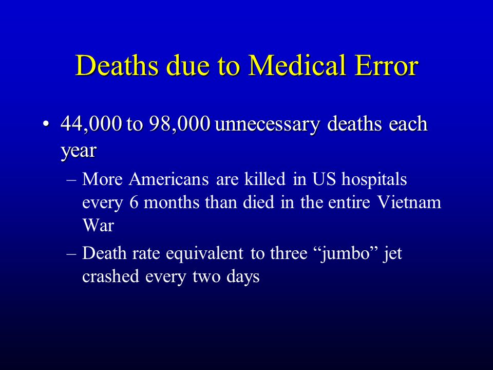 Deaths due to Medical Error 44,000 to 98,000 unnecessary deaths each year44,000 to 98,000 unnecessary deaths each year –More Americans are killed in US hospitals every 6 months than died in the entire Vietnam War –Death rate equivalent to three jumbo jet crashed every two days