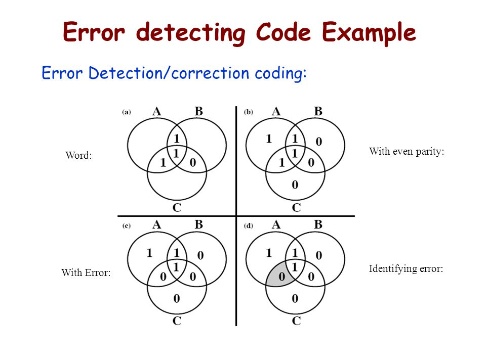 Error detecting Code Example Error Detection/correction coding: Word: With even parity: With Error: Identifying error: