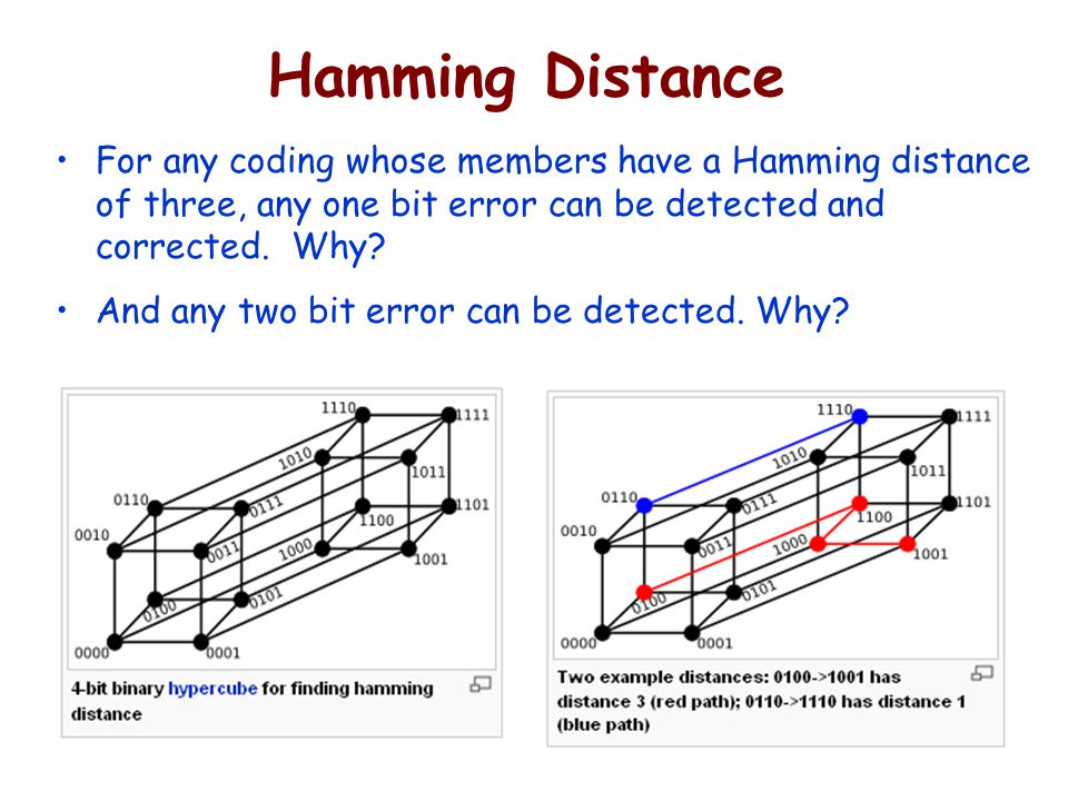 Hamming Distance For any coding whose members have a Hamming distance of three, any one bit error can be detected and corrected.