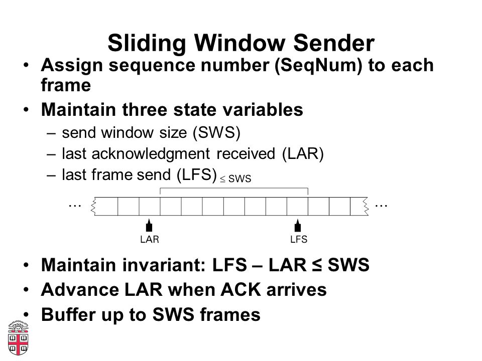 Sliding Window Sender Assign sequence number (SeqNum) to each frame Maintain three state variables –send window size (SWS) –last acknowledgment received (LAR) –last frame send (LFS) Maintain invariant: LFS – LAR ≤ SWS Advance LAR when ACK arrives Buffer up to SWS frames