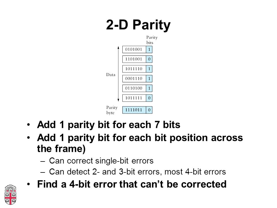 2-D Parity Add 1 parity bit for each 7 bits Add 1 parity bit for each bit position across the frame) –Can correct single-bit errors –Can detect 2- and