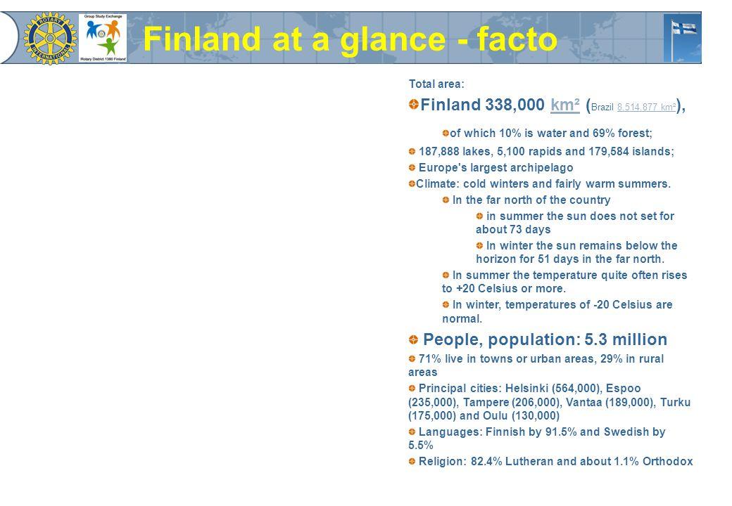 Suomen Rotary © 200828