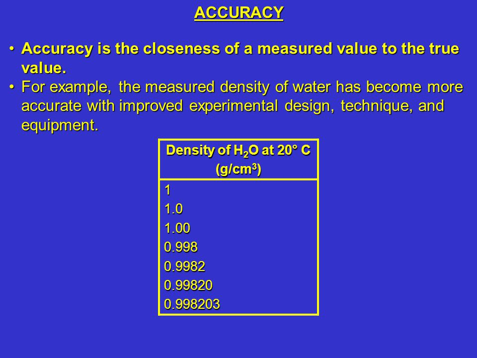 Percent error is used to estimate the accuracy of a measurement.Percent error is used to estimate the accuracy of a measurement.