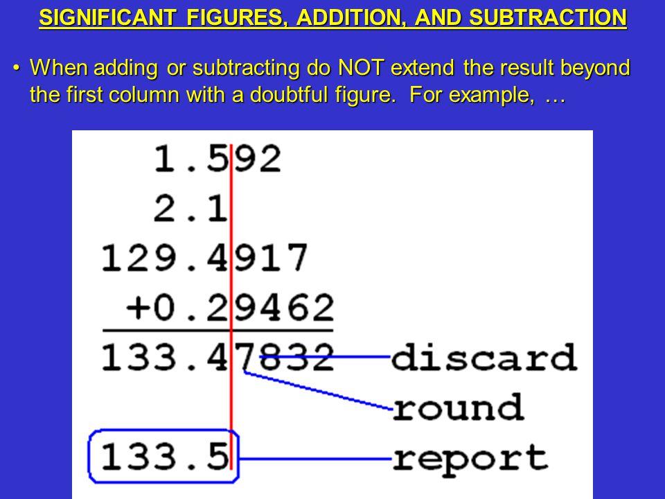 What is 16.874 + 2.6?What is 16.874 + 2.6.What is 16.874 - 2.6?What is 16.874 - 2.6.