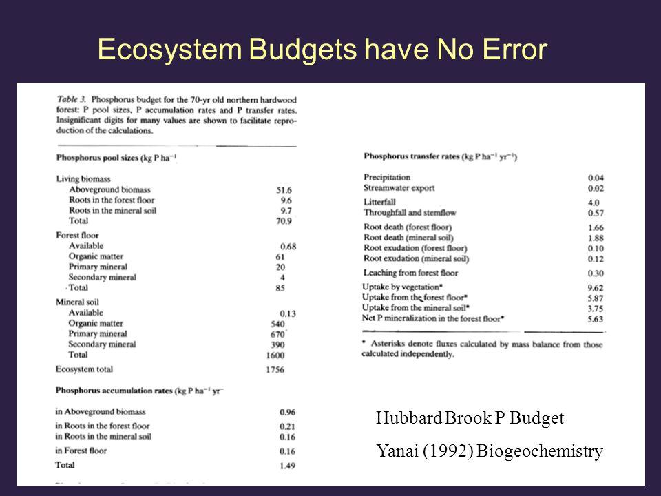 Ecosystem Budgets have No Error Hubbard Brook P Budget Yanai (1992) Biogeochemistry