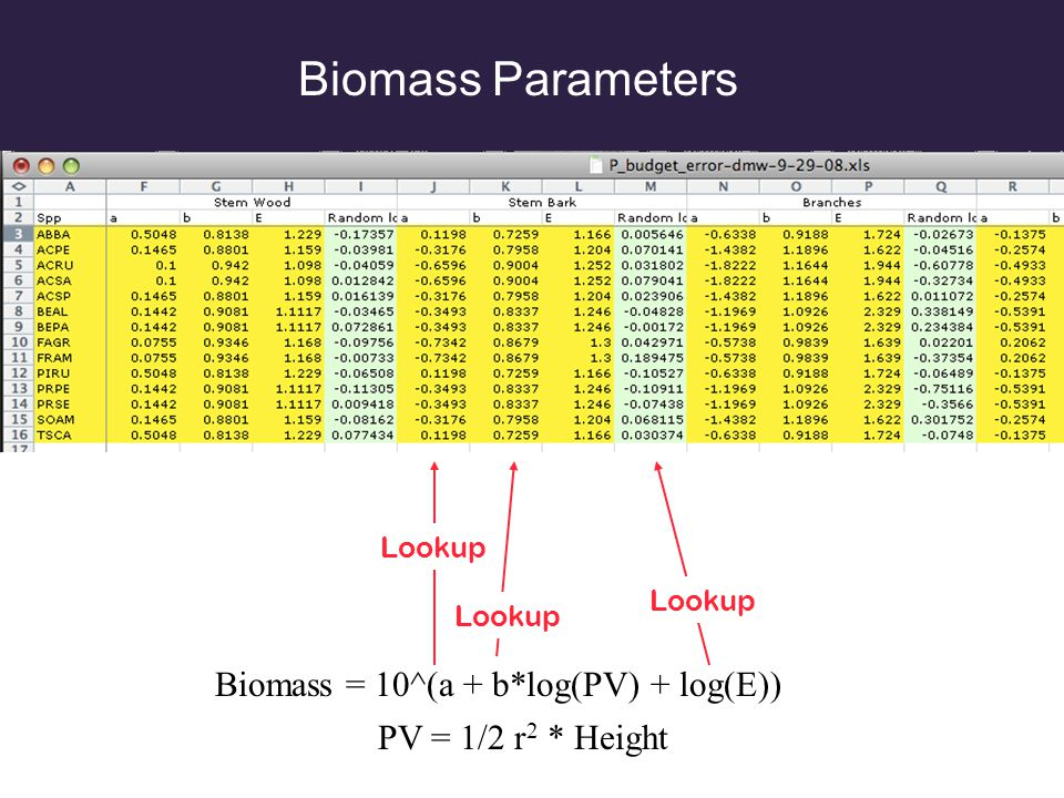 Biomass Parameters Biomass = 10^(a + b*log(PV) + log(E)) Lookup PV = 1/2 r 2 * Height