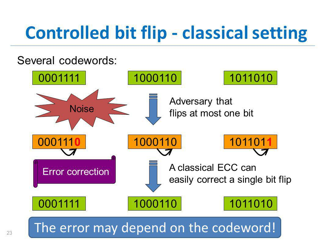 Controlled bit flip - classical setting 0001111 Several codewords: 10001101011010 Adversary that flips at most one bit 000111010001101011011 A classical ECC can easily correct a single bit flip 000111110001101011010 Noise Error correction The error may depend on the codeword.