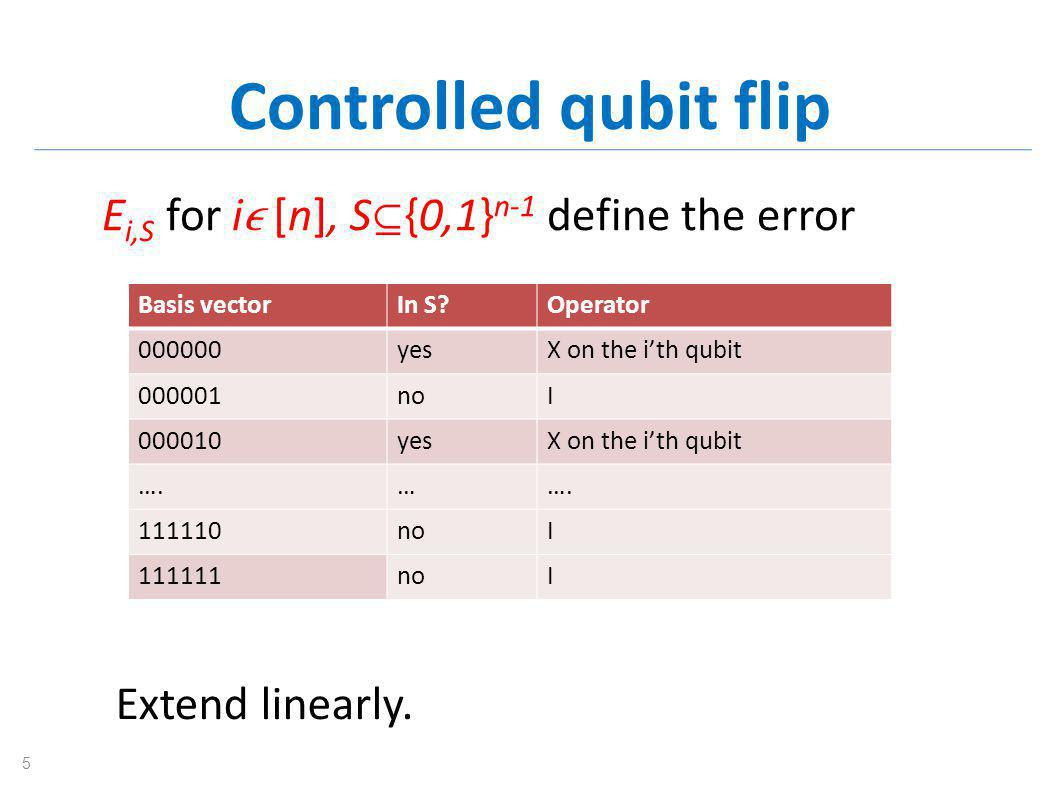 Controlled qubit flip E i,S for i  [n], S  {0,1} n-1 define the error Extend linearly.