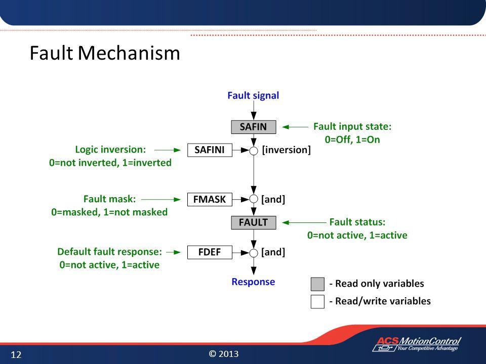 © 2013 Fault Mechanism 12