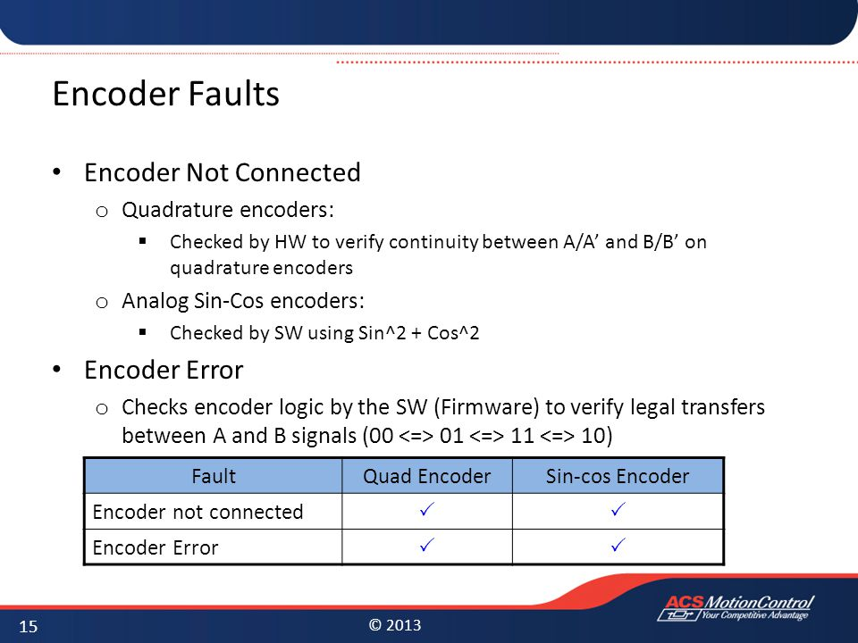 © 2013 Encoder Faults Encoder Not Connected o Quadrature encoders:  Checked by HW to verify continuity between A/A' and B/B' on quadrature encoders o