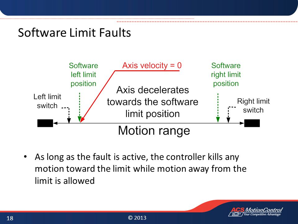 © 2013 As long as the fault is active, the controller kills any motion toward the limit while motion away from the limit is allowed Software Limit Fau