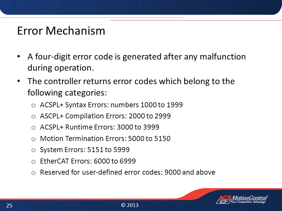 © 2013 Error Mechanism A four-digit error code is generated after any malfunction during operation. The controller returns error codes which belong to
