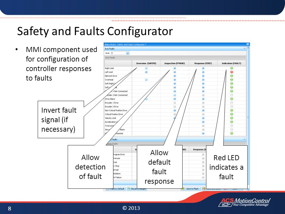 © 2013 Safety and Faults Monitor 9 Provides immediate monitoring of axis and system faults