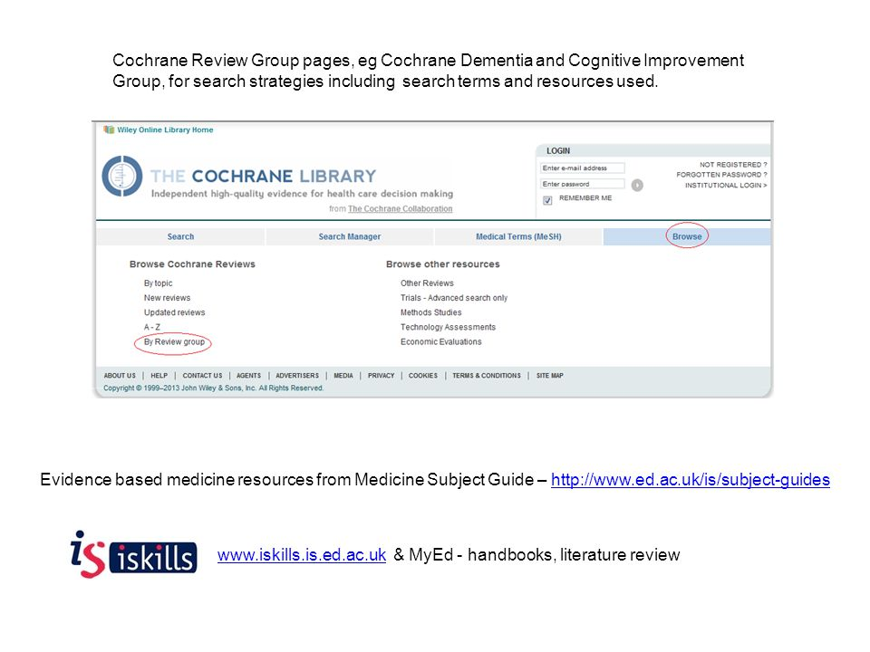 Cochrane Review Group pages, eg Cochrane Dementia and Cognitive Improvement Group, for search strategies including search terms and resources used.