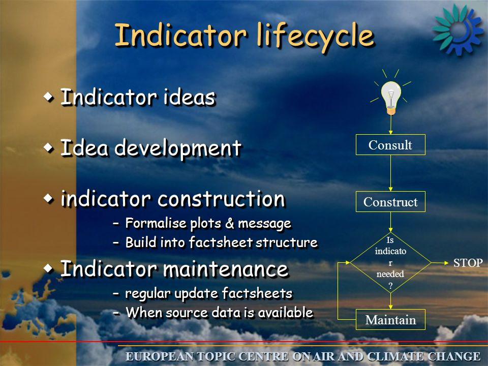 EUROPEAN TOPIC CENTRE ON AIR AND CLIMATE CHANGE Indicator lifecycle wIndicator ideas wIdea development windicator construction –Formalise plots & message –Build into factsheet structure wIndicator maintenance –regular update factsheets –When source data is available wIndicator wIndicator ideas wIdea wIdea development windicator windicator construction –Formalise –Formalise plots & message –Build –Build into factsheet structure wIndicator wIndicator maintenance –regular –regular update factsheets –When –When source data is available Consult Construct Maintain Is indicato r needed .
