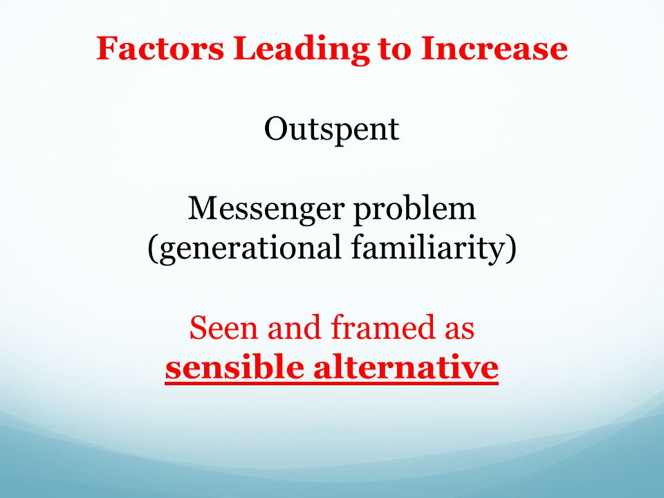 Factors Leading to Increase Outspent Messenger problem (generational familiarity) Seen and framed as sensible alternative Kevin A.