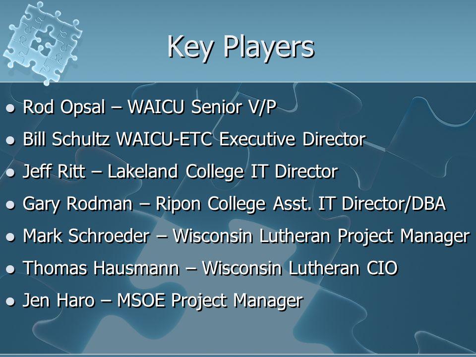 Key Players Rod Opsal – WAICU Senior V/P Bill Schultz WAICU-ETC Executive Director Jeff Ritt – Lakeland College IT Director Gary Rodman – Ripon College Asst.
