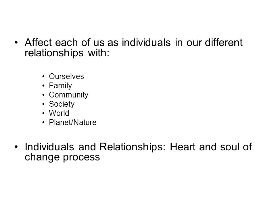 Affect each of us as individuals in our different relationships with: Ourselves Family Community Society World Planet/Nature Individuals and Relations