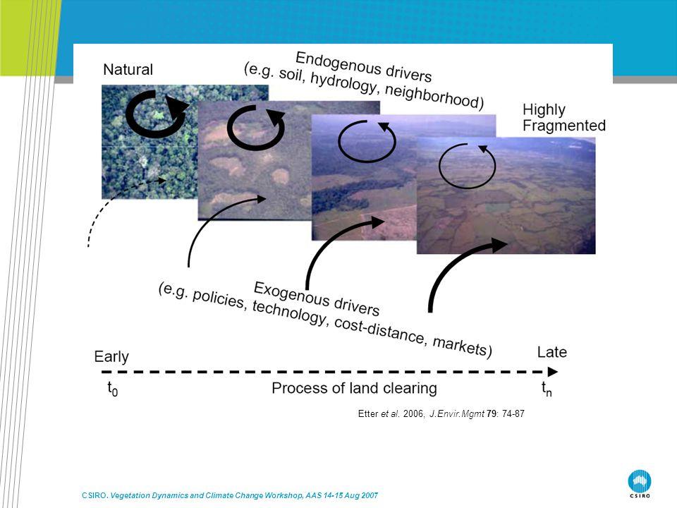 CSIRO. Vegetation Dynamics and Climate Change Workshop, AAS 14-15 Aug 2007 James et al, 1999: J.Arid Environments Etter et al. 2006, J.Envir.Mgmt 79: