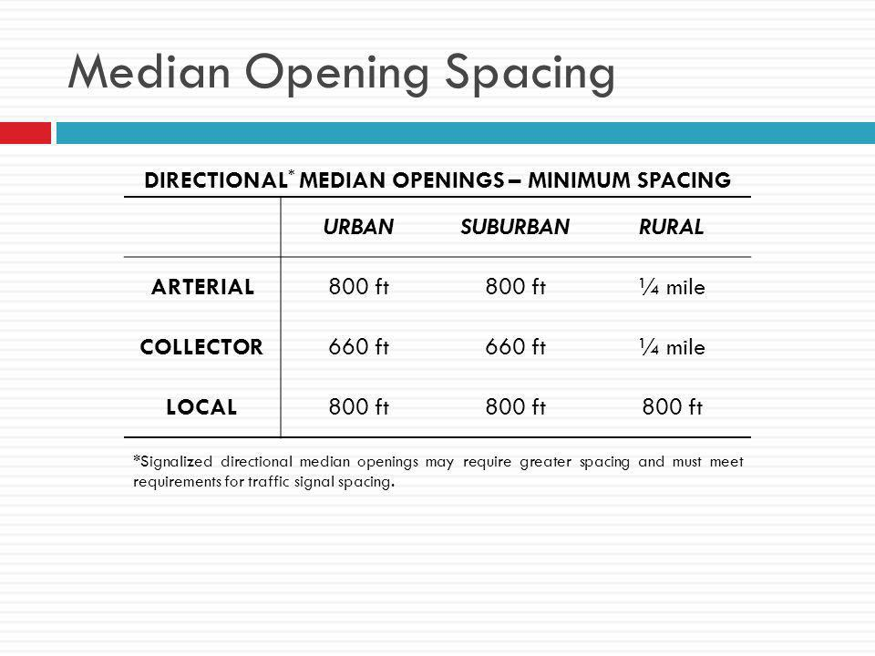 Median Opening Spacing URBANSUBURBANRURAL ARTERIAL800 ft ¼ mile COLLECTOR660 ft ¼ mile LOCAL800 ft *Signalized directional median openings may require greater spacing and must meet requirements for traffic signal spacing.