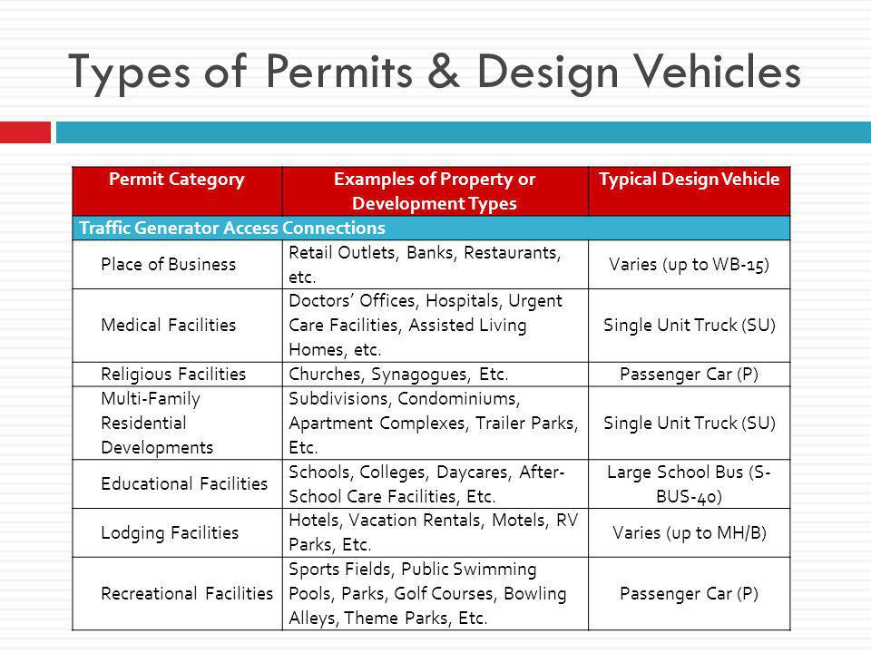 Types of Permits & Design Vehicles Permit Category Examples of Property or Development Types Typical Design Vehicle Traffic Generator Access Connections Place of Business Retail Outlets, Banks, Restaurants, etc.