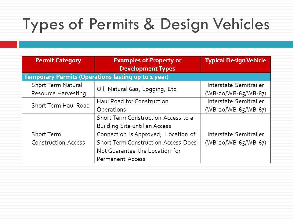 Types of Permits & Design Vehicles Permit Category Examples of Property or Development Types Typical Design Vehicle Temporary Permits (Operations lasting up to 1 year) Short Term Natural Resource Harvesting Oil, Natural Gas, Logging, Etc.