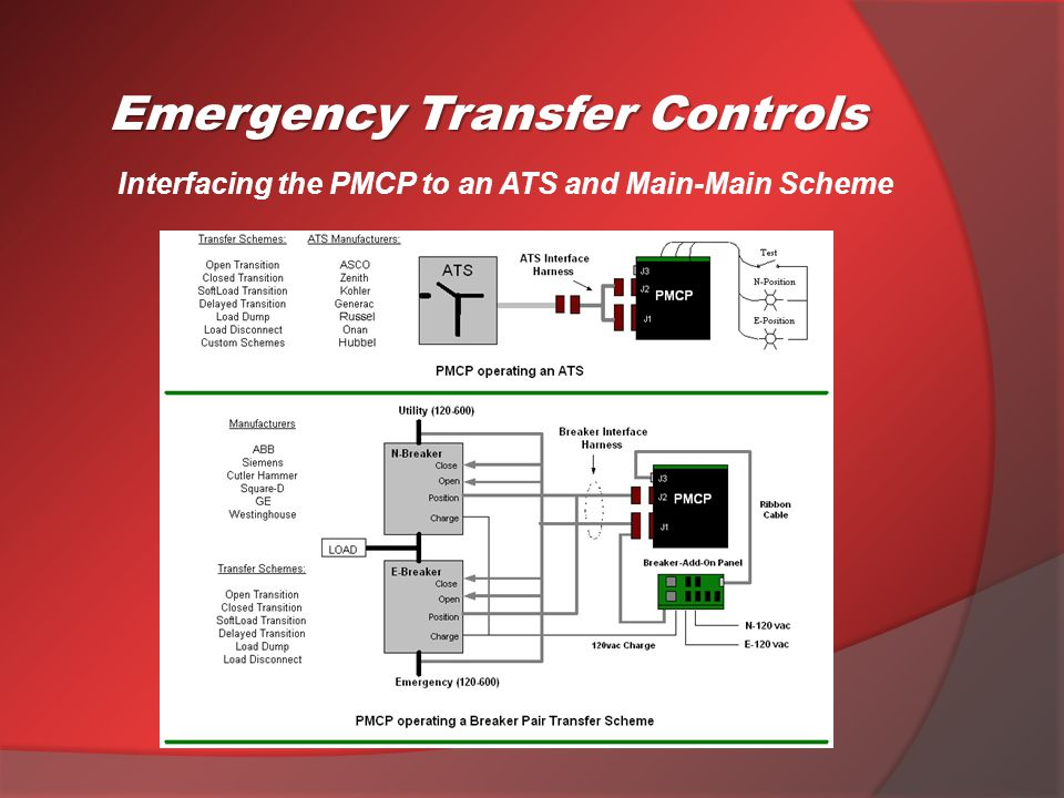 ETC SCADA Network: Emergency Transfer Controls SCADA Features:  Monitor Multiple ATSs, MTM Schemes, and Engines  Monitor & activate outputs on the I/O Module  RS485 Modbus Protocol  LAN Networking or Communication Line(s)  SCADA Upgrades or New Installations  Standard or 23.0 inch Touch-Screen  Demo is Available Visit our Website to View our Complete Line of Accessories