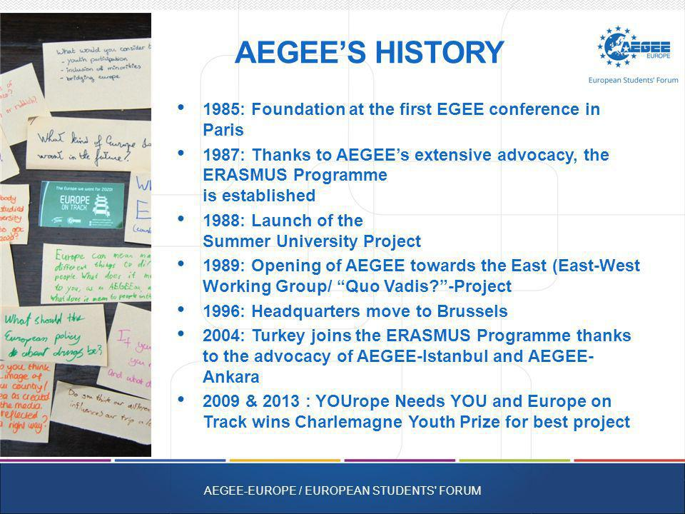AEGEE TODAY 200 locals 40 countries 13000 members AEGEE-EUROPE / EUROPEAN STUDENTS FORUM
