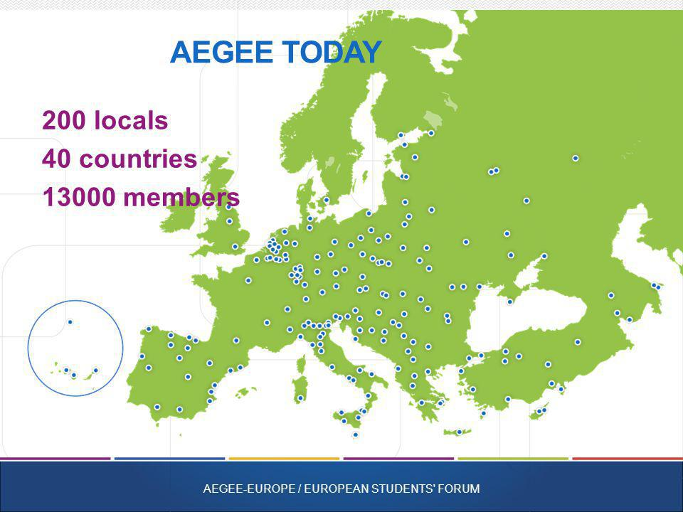 OUR FOCUS 2014-2017 AEGEE-EUROPE / EUROPEAN STUDENTS FORUM Focus Area: YOUTH EMPLOYMENT SPREADING EUROPTIMISM: Aim: Reconnect young people to the European project and create solidarity bonds among them.