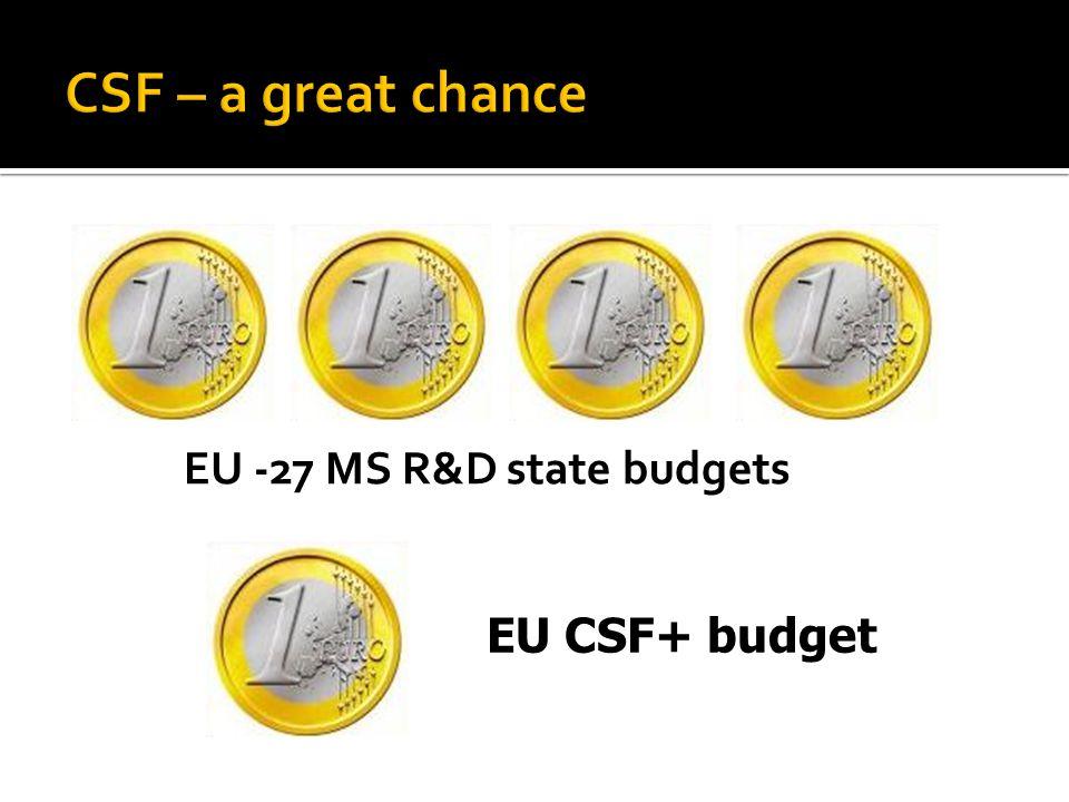 EU CSF+ budget EU -27 MS R&D state budgets