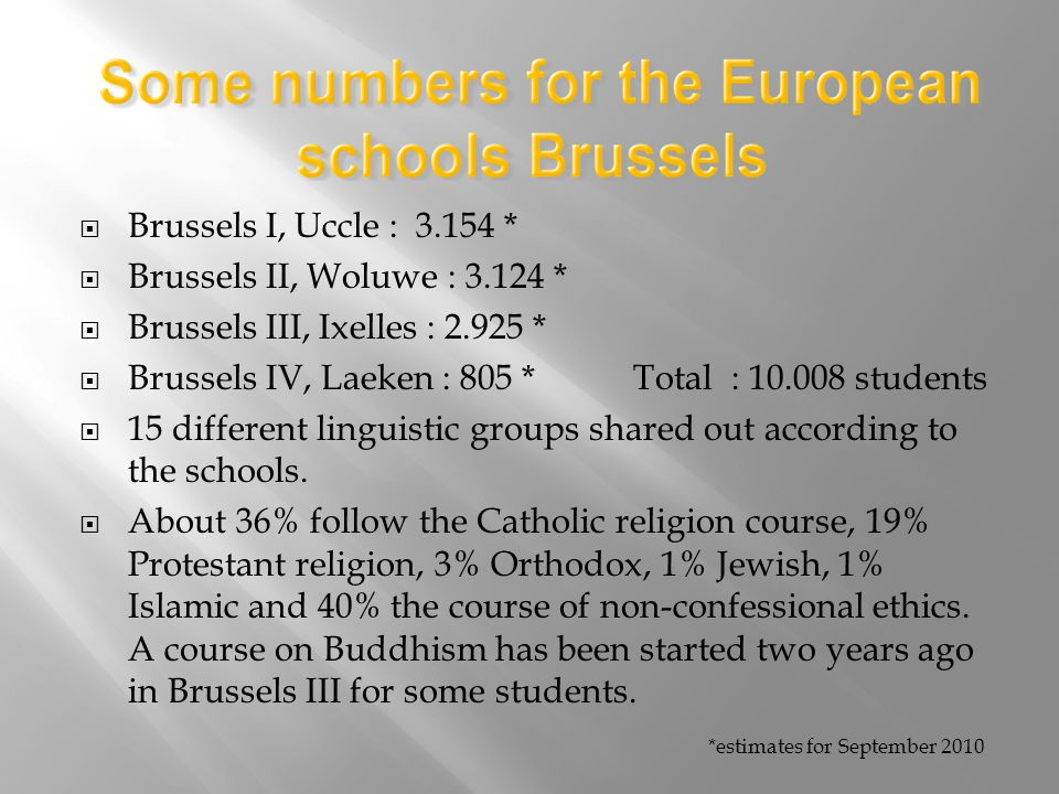  Brussels I, Uccle : 3.154 *  Brussels II, Woluwe : 3.124 *  Brussels III, Ixelles : 2.925 *  Brussels IV, Laeken : 805 * Total : 10.008 students  15 different linguistic groups shared out according to the schools.