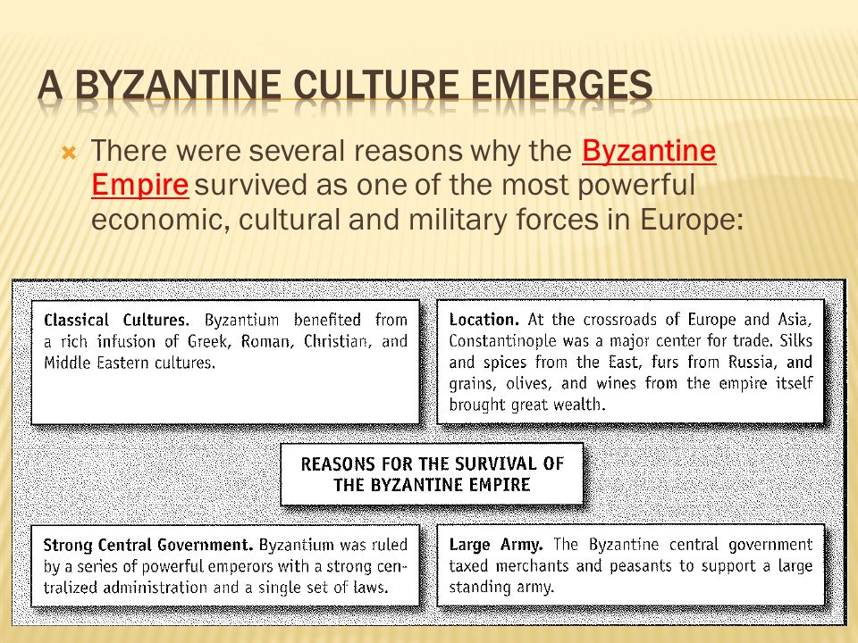  There were several reasons why the Byzantine Empire survived as one of the most powerful economic, cultural and military forces in Europe: