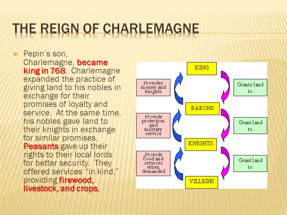 became king in 768 Peasants firewood, livestock, and crops.  Pepin's son, Charlemagne, became king in 768. Charlemagne expanded the practice of givin