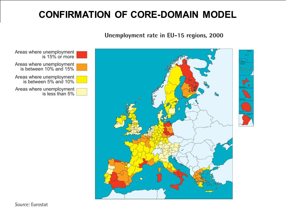 CONFIRMATION OF CORE-DOMAIN MODEL
