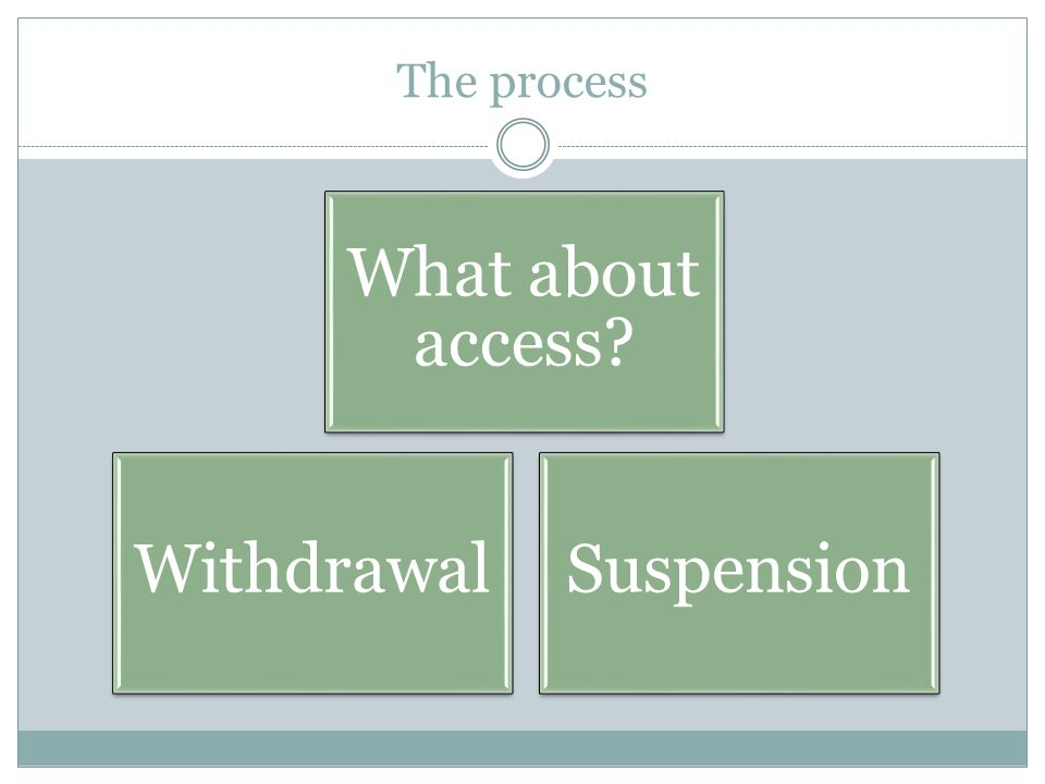 The process Withdrawal What about access? Suspension