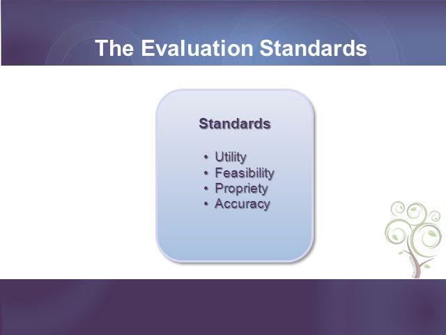 The Evaluation Standards Standards UtilityUtility FeasibilityFeasibility ProprietyPropriety AccuracyAccuracy