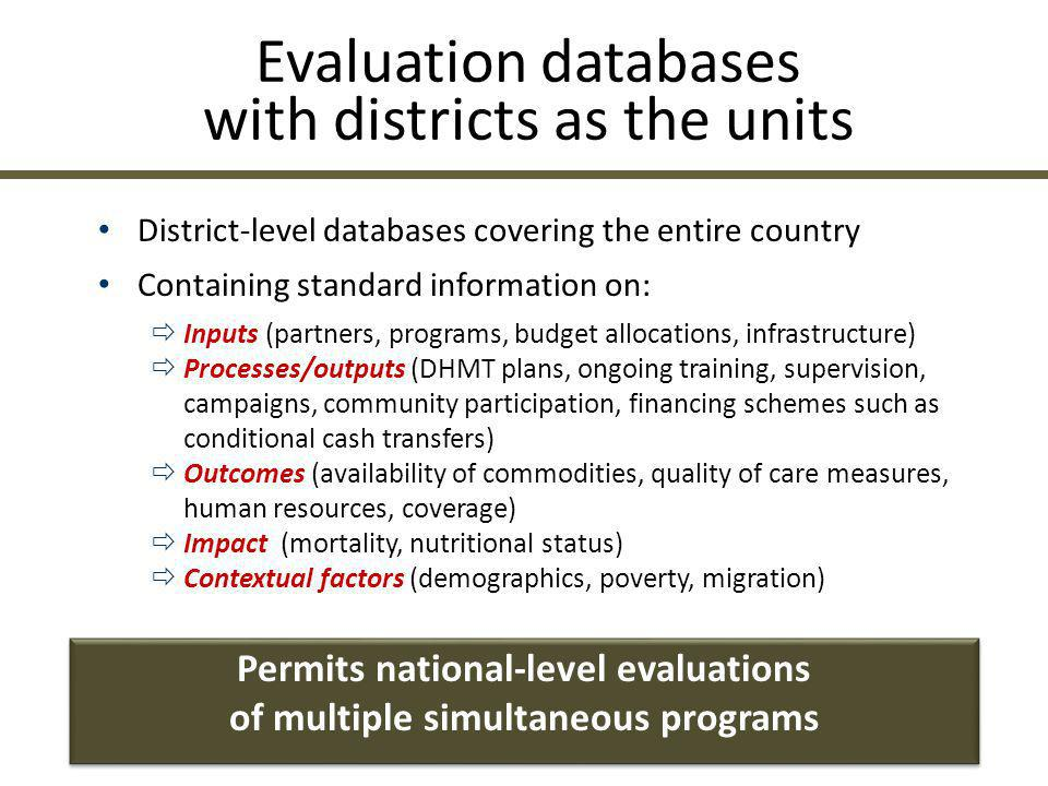Evaluation databases with districts as the units District-level databases covering the entire country Containing standard information on:  Inputs (pa