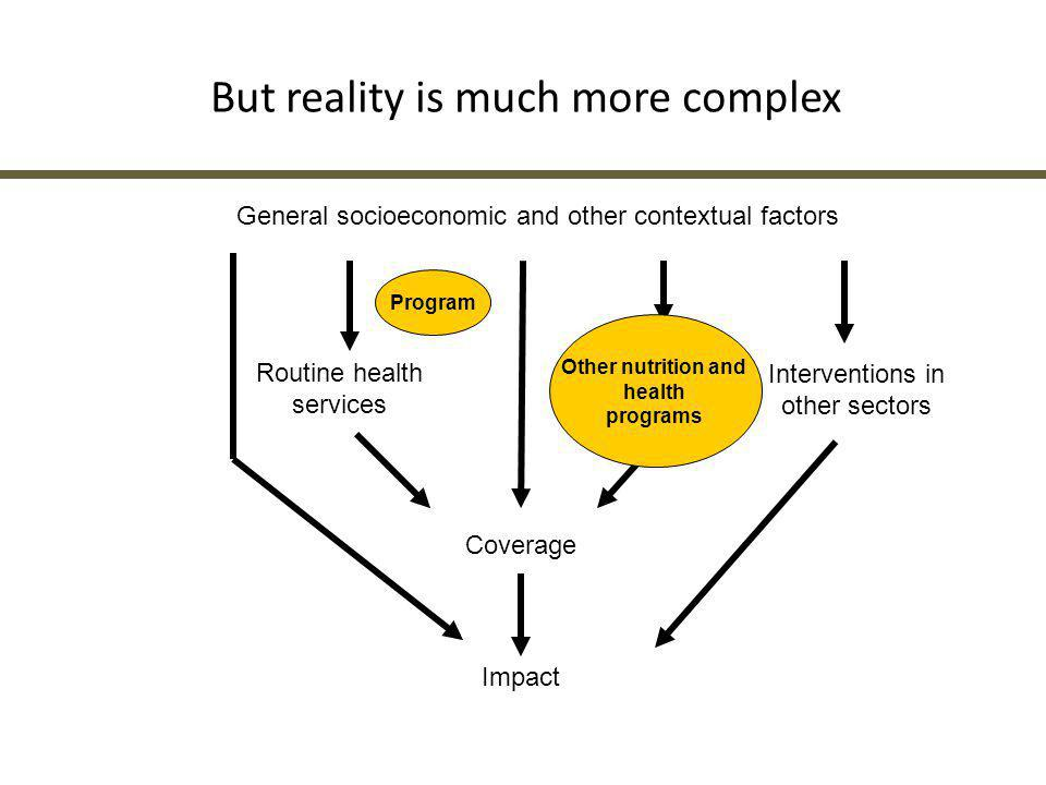 But reality is much more complex General socioeconomic and other contextual factors Impact Coverage Routine health services Interventions in other sec