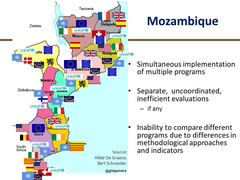 Mozambique Simultaneous implementation of multiple programs Separate, uncoordinated, inefficient evaluations – if any Inability to compare different p
