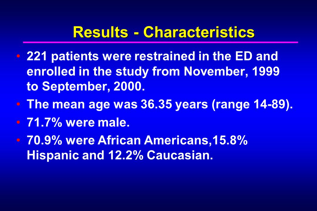 Results - Characteristics 221 patients were restrained in the ED and enrolled in the study from November, 1999 to September, 2000.