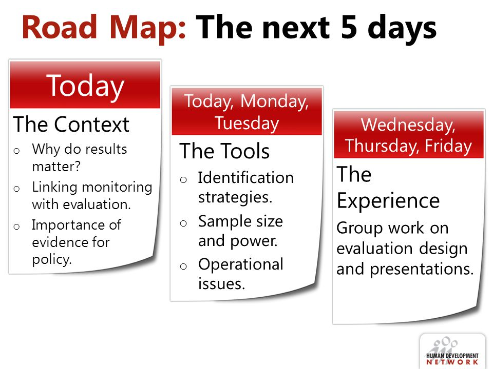 Road Map: The next 5 days The Context o Why do results matter? o Linking monitoring with evaluation. o Importance of evidence for policy. Today The Ex