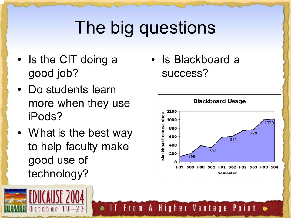 The big questions Is the CIT doing a good job. Do students learn more when they use iPods.