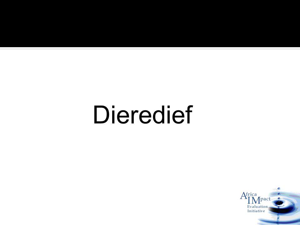 Dieredief